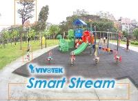 Smart Stream - Vyšší kvalita videa při nižším využití šířky pásma