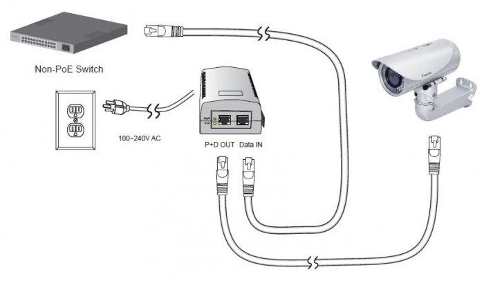 VIVOTEK AP-GIC-010A-030 instalace