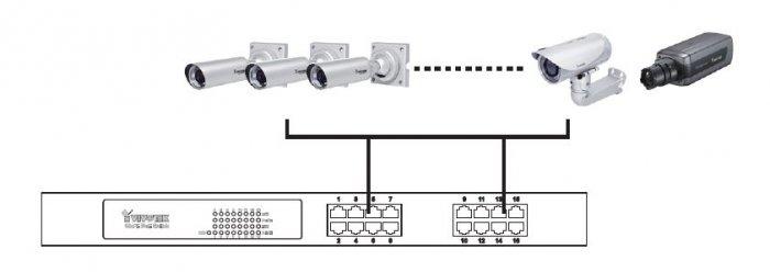 VIVOTEK AW-FET-160A-250 ukázka zapojení