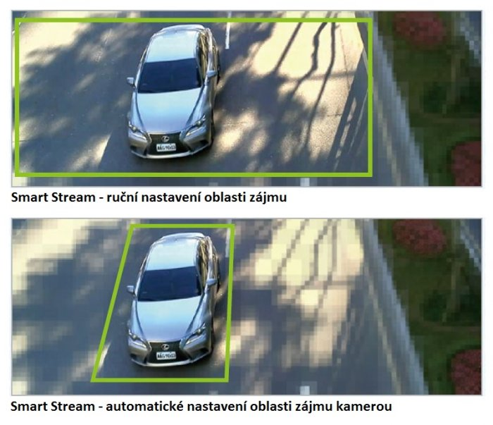 Venkonví IP kamera VIVOTEK FD8382-VF2 Smart Stream
