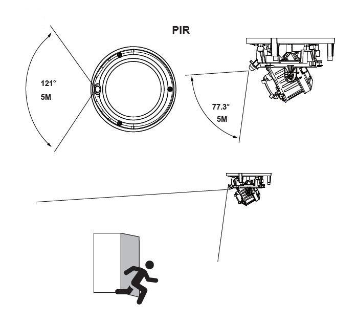 IP kamera VIVOTEK FD9165-HT PIR senzor