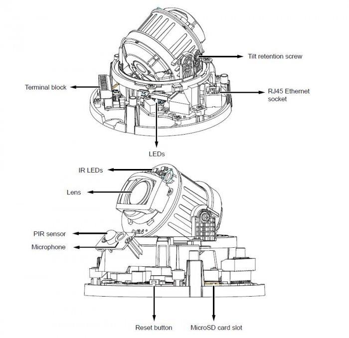 IP kamera VIVOTEK FD9165-HT popis