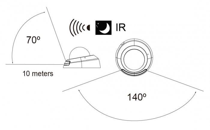 Vnitřní IP kamera VIVOTEK FD9166-HN IR přísvit