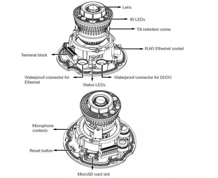 Venkovní IP kamera VIVOTEK FD9365-EHTV popis