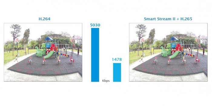 Venkovní IP kamera VIVOTEK IB9369-F2 Smart Stream