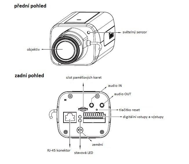 Vnitřní IP kamera VIVOTEK IP9191-HP popis