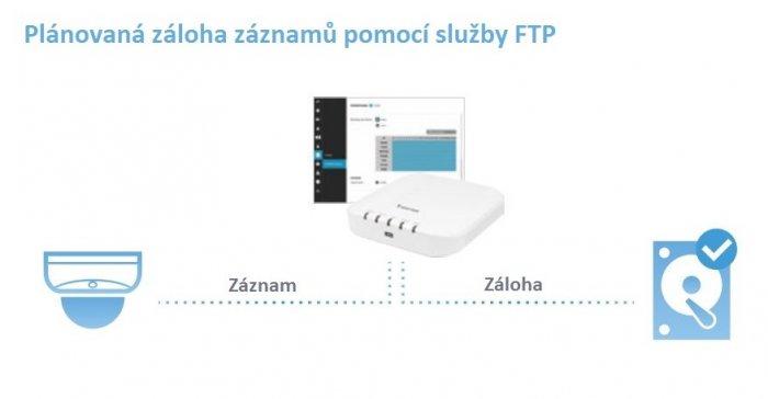 Záznamové zařízení VIVOTEK ND8312 záloha na FTP