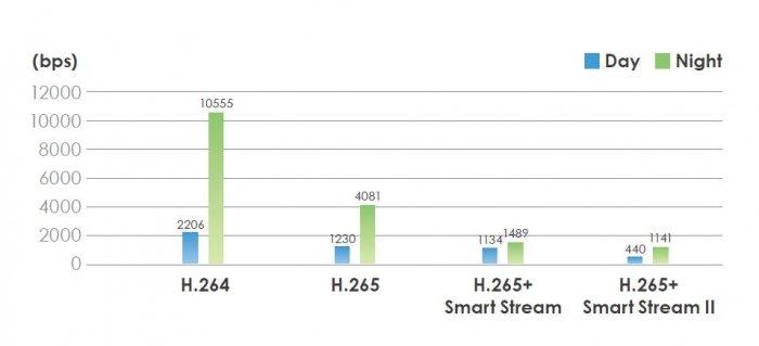 Záznamové zařízení VIVOTEK ND9312 Smart Stream