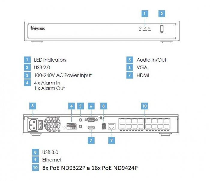 Záznamové zařízení NVR VIVOTEK ND9322P popis