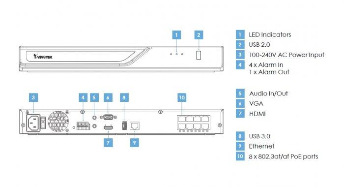 Záznamové zařízení NVR VIVOTEK ND9322P-v2 popis