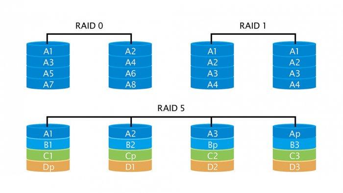 VIVOTEK ND9541P podpora RAID polí