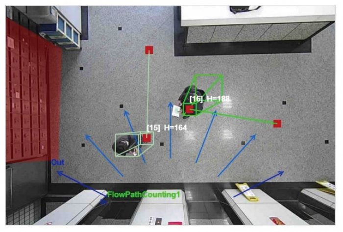 VIVOTEK SC8131 - měření objektů
