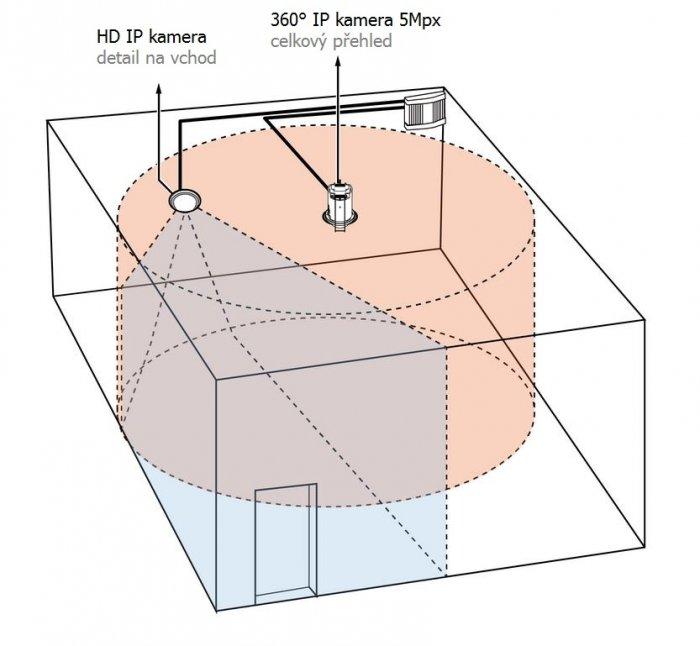 VIVOTEK VC8201-M13 ukázka zapojení