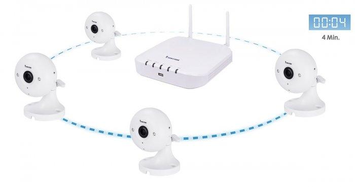Vnitřní bezdrátový kamerový systém VIVOTEK - snadné připojení kamer