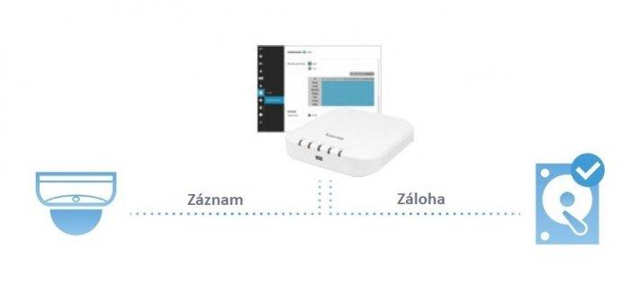 Vnitřní kamerový systém VIVOTEK 4x IP8160 + ND8312 záloha na FTP